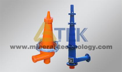 GTEK Hydrocyclone